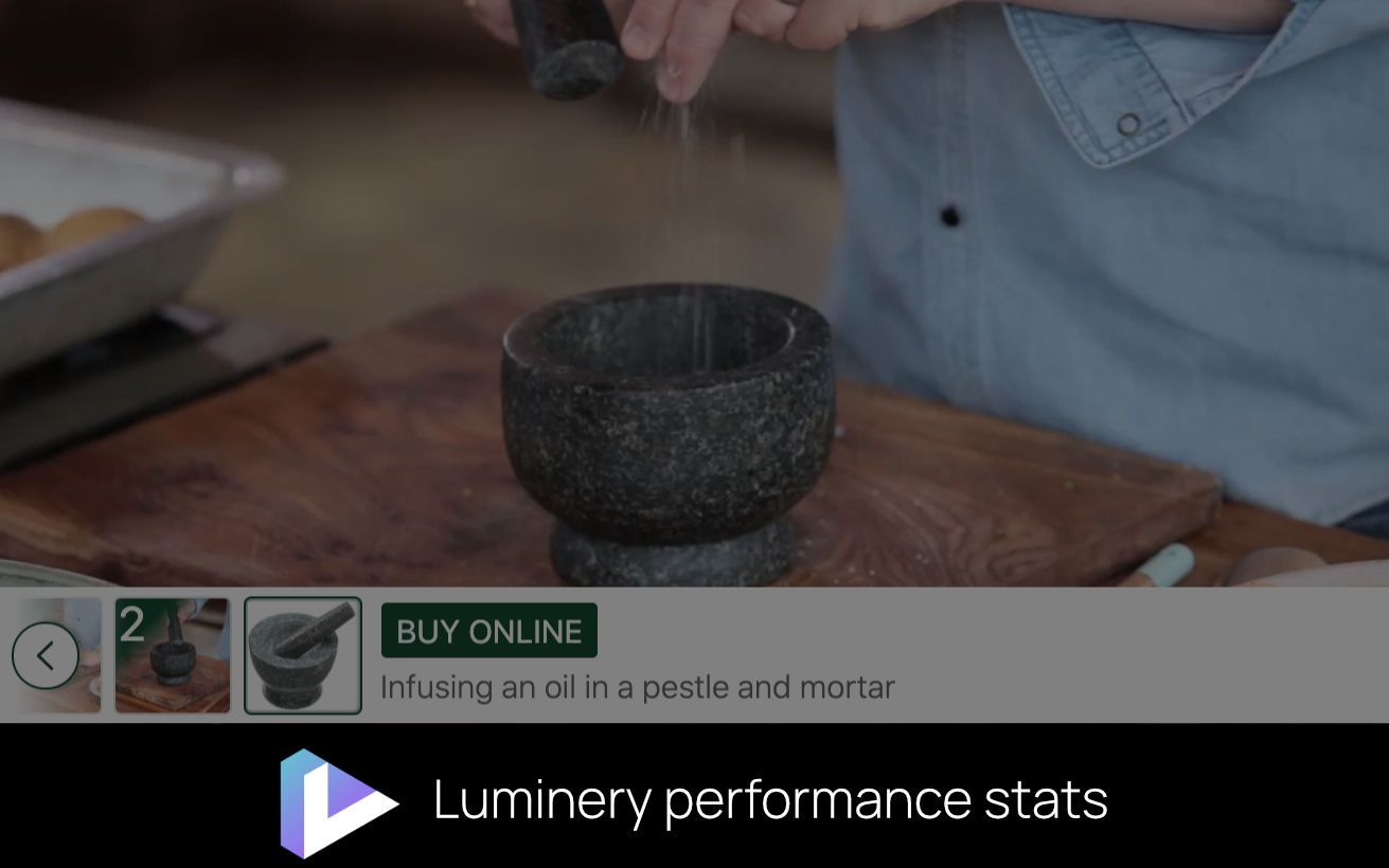 Video Moments Stats from Luminery on Jamie Oliver Videos